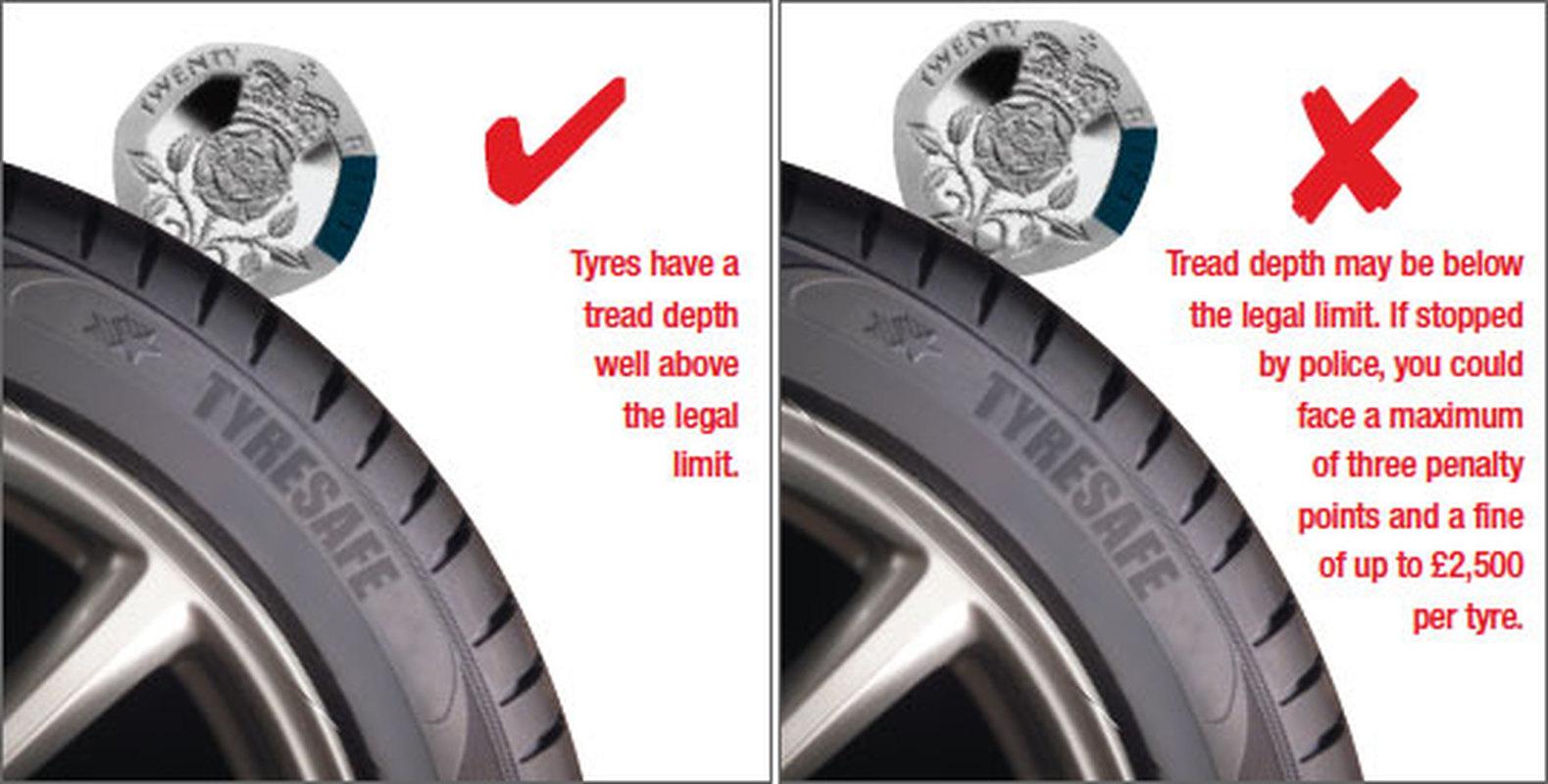 Tyre tread depth